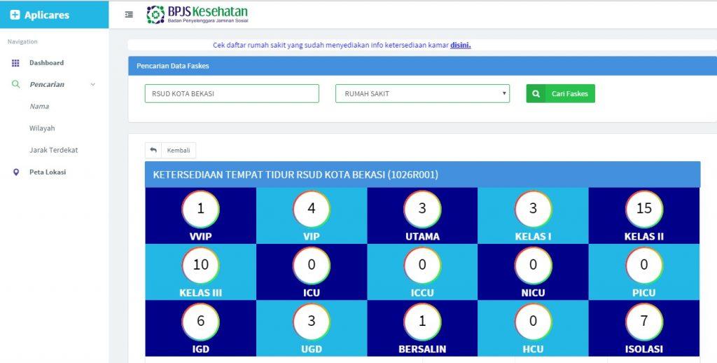Info Tempat Tidur RSUD Kota Bekasi